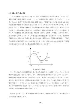 5.8 極大値と極小値 )( xfy = 1 0 ≤ ≤ x f f x = − − 2