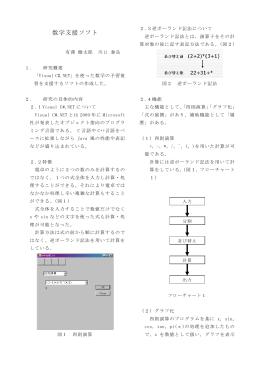 数学支援ソフト