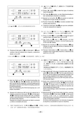 3) (+)スイッチ1 又は(ー)スイッチ 3を押して頭 部タイプを変更し、LU.2u