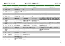 鍋エディタver2.22簡易レファレンス 1
