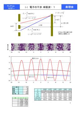 自由電子の干渉-1