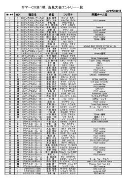 entrylist0705 - mistral sports club