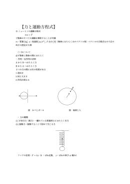【力と運動方程式】