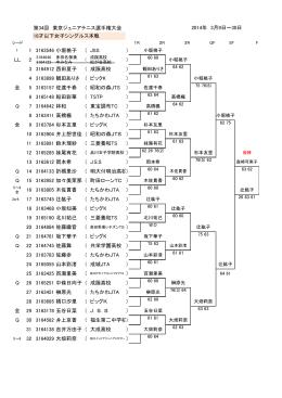 第34回 東京ジュニアテニス選手権大会 18才以下女子シングルス本戦 1