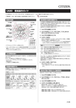 U680 簡易操作ガイド