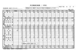 月次損益計画表 ( 1年目)