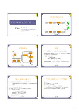 デジタル変調とアクセス方式 デジタル無線リンク 受信機構造 変調