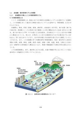 2流域圏・都市管理モデルの構築
