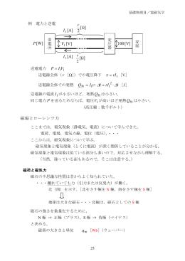 講義ノート25~28