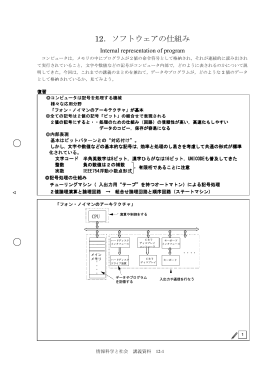 12.ソフトウェアの仕組み