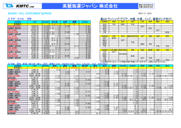 KMTC LINE 高麗海運ジャパン 株式会社