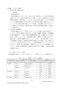 利用者情報 - 日本システムサイエンス株式会社