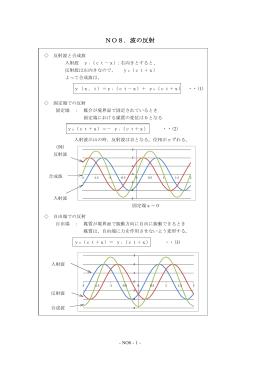 NO8.波の反射