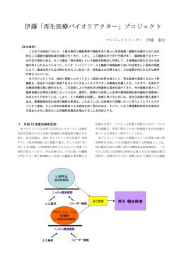 「再生医療バイオリアクター」プロジェクト