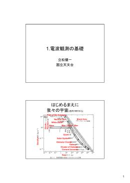 1.電波観測の基礎
