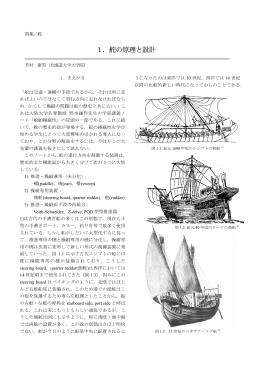 1.舵の原理と設計