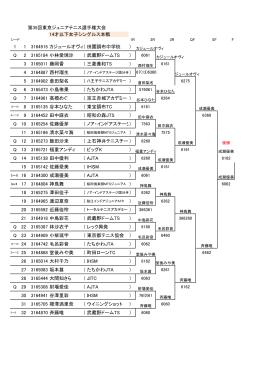 14歳以下 - 東京都テニス協会