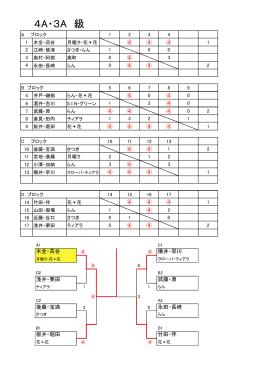 4A・3A 級
