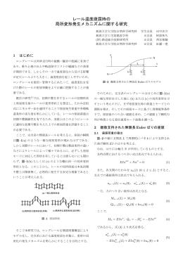 レール温度座屈時の 局所変形発生メカニズムに関する研究
