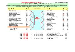 Yonex Sunrise Vietnam GP Open 2014 Women`s Singles 優勝 奥原