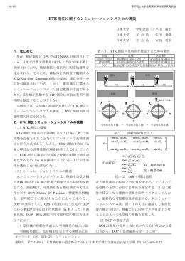 RTK 測位に関するシミュレーションシステムの構築