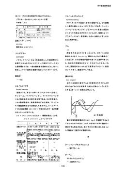 - 169 - 夕 - JCOT日本塗装技術協会