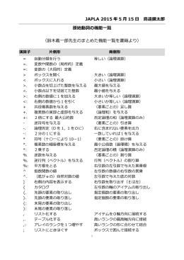 JAPLA 2015 年 5 月 15 日 鳥邊錬太郎 原始動詞の機能一覧 (鈴木義