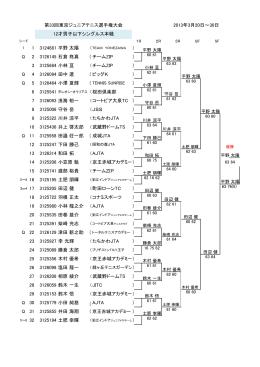 チームZIP - 東京都テニス協会