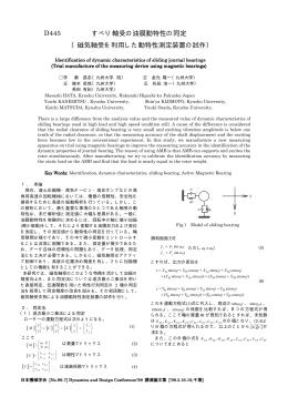 (磁気軸受を利用した動特性測定装置の試作) D445