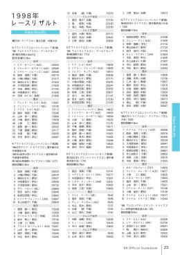 こちら - 日本トライアスロン連合