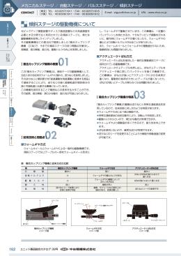 傾斜ステージの駆動機構について
