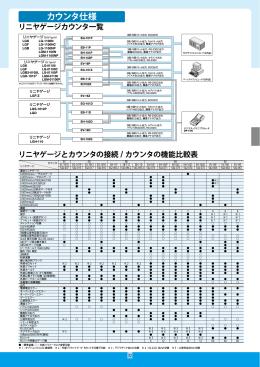 EG-101P - 株式会社 ミツトヨ