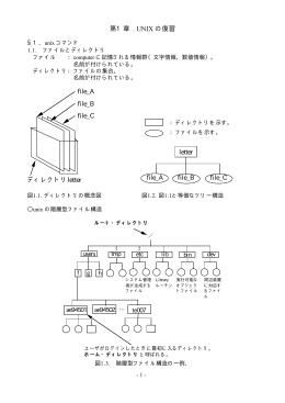 Fortran演習テキスト(PDFファイル:236K)
