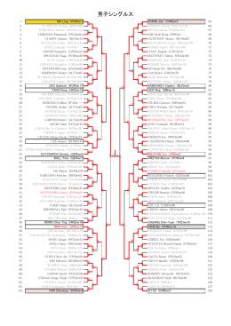 2015WTTCトーナメント表0428 (1)