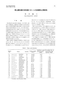 希土類元素の存在度パターンの多様性と規則性