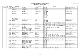 第16回アジア競技大会(2010/広州) 競技日程一覧(11月23日)
