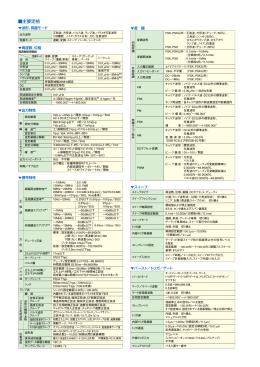 PDF資料