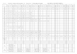 平成21年度 中学校体育大会秋季大会陸上競技 男子 平成21年9月13