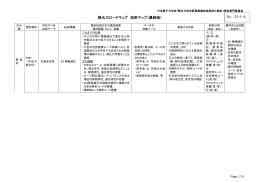 熱水力ロードマップ 技術マップ(最終版) No. 21-1-4