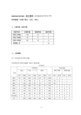 添付資料(PDF:394KB)