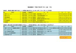 新会員紹介 平成27年9月17日 入会 11社