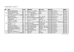 新潟県臨床検査技師会 登録団体一覧 種別 団体名 当会担当 事務局