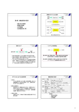 第4章 機能表面の設計 ・濡れ性の制御 ・摩擦の制御 ・光学機能 ・生体