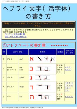 アルファベットの書き方