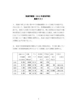 気象学概説(2012 年度秋学期) 最終テスト
