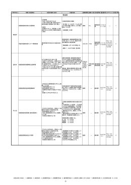 市町村:東北(PDF:566KB)