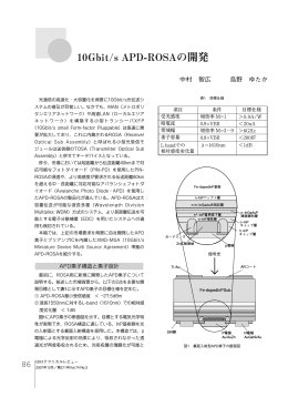 10Gbit/s APD-ROSAの開発