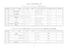 平成26年(2014年) 上映外国映画 作品一覧