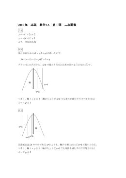 2015 年 本試 数学 IA 第 1 問 二次関数