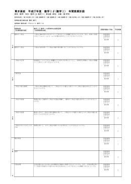 青井高校 平成27年度 数学Ⅰβ(数学Ⅰ) 年間授業計画